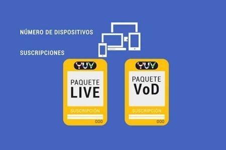 La programación a medida | YUV TV