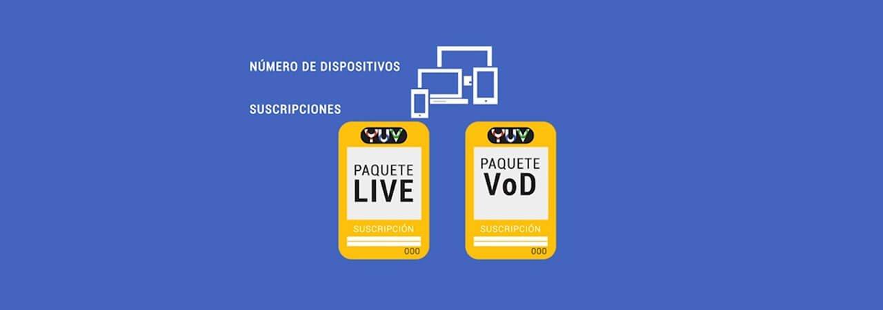 La programación a medida   YUV TV